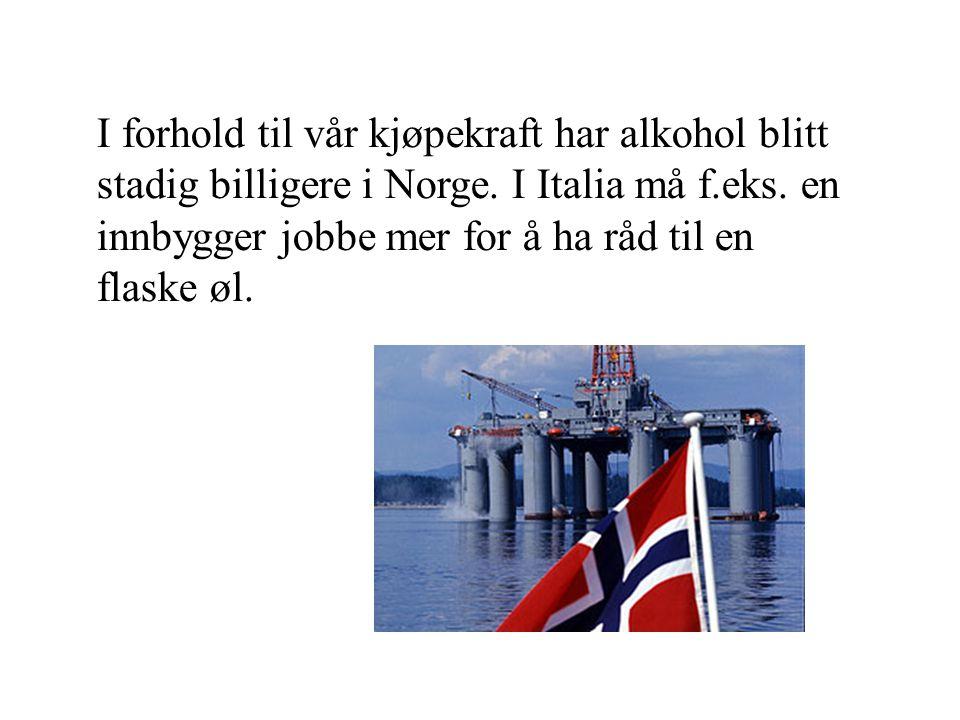 I forhold til vår kjøpekraft har alkohol blitt stadig billigere i Norge. I Italia må f.eks. en innbygger jobbe mer for å ha råd til en flaske øl.
