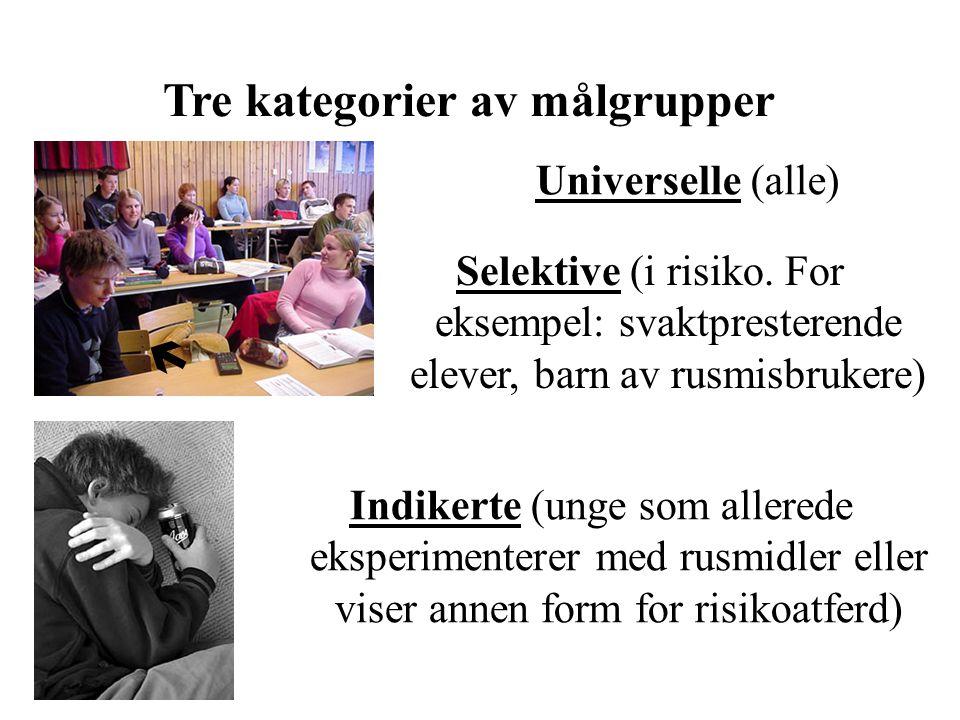 Tre kategorier av målgrupper Indikerte (unge som allerede eksperimenterer med rusmidler eller viser annen form for risikoatferd) Universelle (alle) Selektive (i risiko.