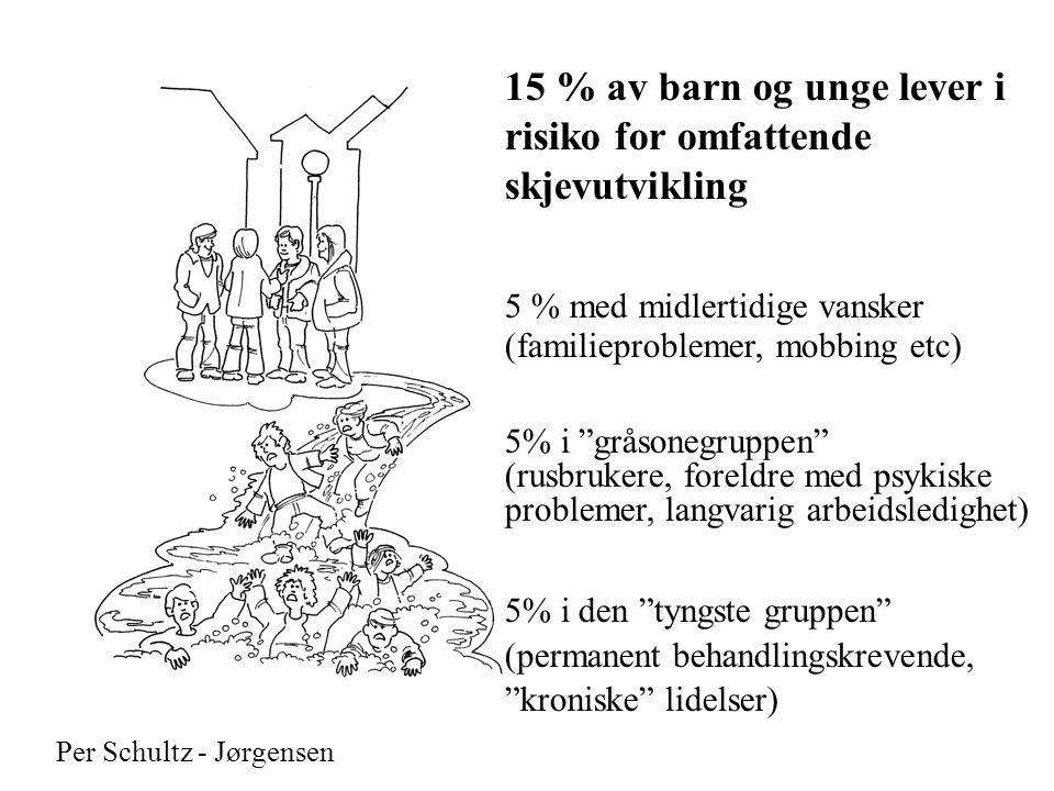 15 % av barn og unge lever i risiko for omfattende skjevutvikling 5 % med midlertidige vansker (familieproblemer, mobbing etc) 5% i gråsonegruppen (rusbrukere, foreldre med psykiske problemer, langvarig arbeidsledighet) 5% i den tyngste gruppen (permanent behandlingskrevende, kroniske lidelser) Per Schultz - Jørgensen