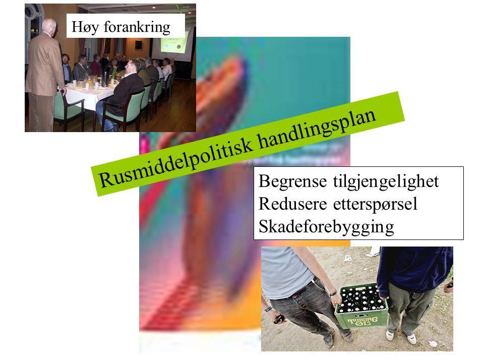 Rusmiddelpolitisk handlingsplan Høy forankring Begrense tilgjengelighet Redusere etterspørsel Skadeforebygging
