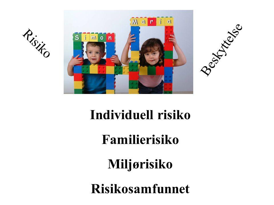 Individuell risiko Familierisiko Miljørisiko Risikosamfunnet Risiko Beskyttelse