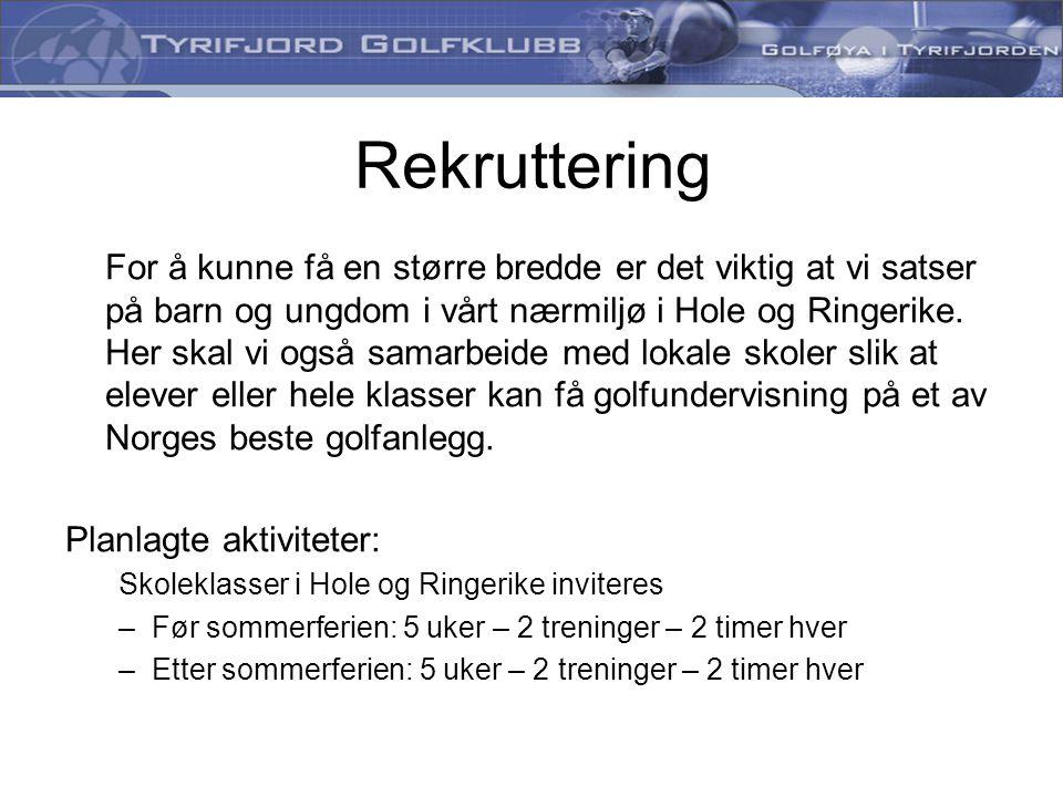 Treningsgrupper deles inn i Team Tyrifjord, satsningsgruppe, junior treningsgrupper og rekrutteringsgrupper.