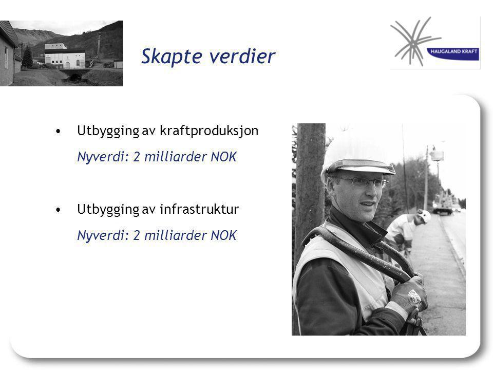 Skapte verdier • Utbygging av kraftproduksjon Nyverdi: 2 milliarder NOK •Utbygging av infrastruktur Nyverdi: 2 milliarder NOK