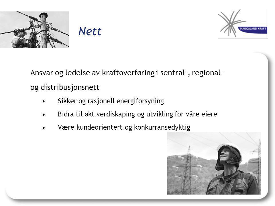 Nett Ansvar og ledelse av kraftoverføring i sentral-, regional- og distribusjonsnett •Sikker og rasjonell energiforsyning •Bidra til økt verdiskaping