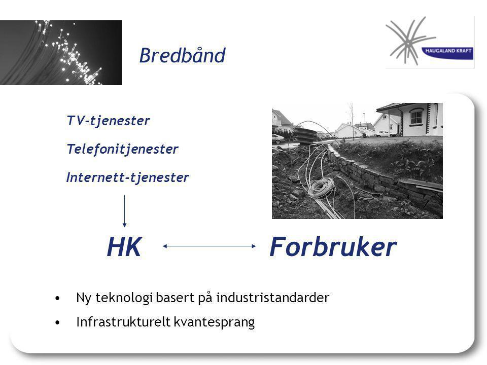 Bredbånd •Ny teknologi basert på industristandarder •Infrastrukturelt kvantesprang HKForbruker TV-tjenester Telefonitjenester Internett-tjenester