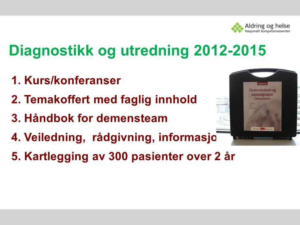 Diagnostikk og utredning 2012-2015 1. Kurs/konferanser 2. Temakoffert med faglig innhold 3. Håndbok for demensteam 4. Veiledning, rådgivning, informas