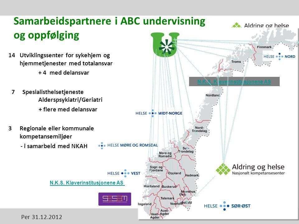 Per 31.12.2012 14Utviklingssenter for sykehjem og hjemmetjenester med totalansvar + 4 med delansvar 7 Spesialisthelsetjeneste Alderspsykiatri/Geriatri