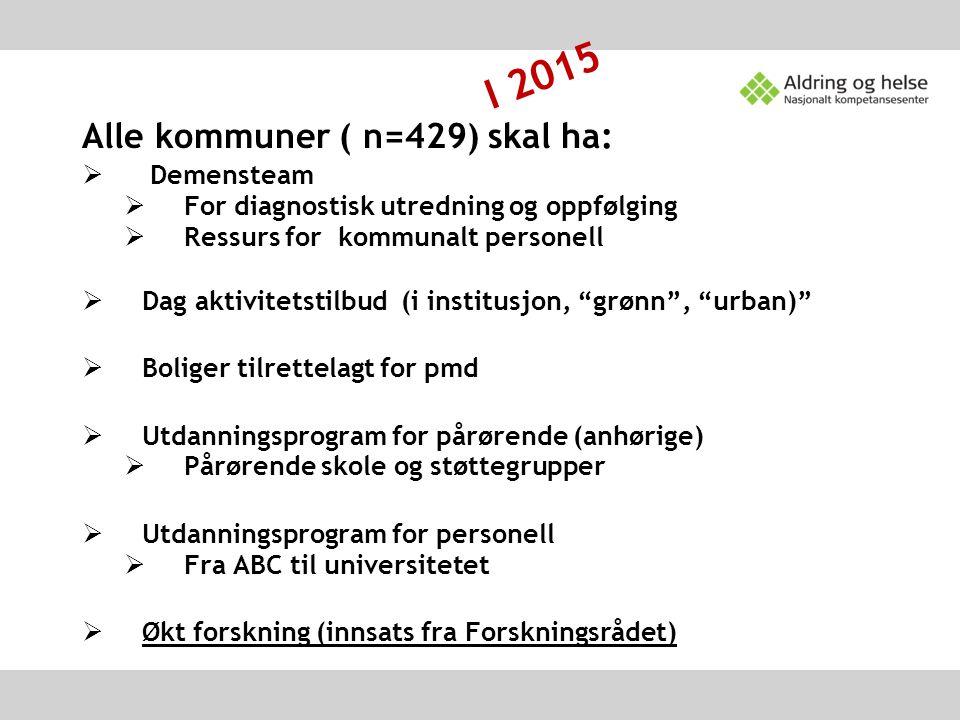 I 2015 Alle kommuner ( n=429) skal ha:  Demensteam  For diagnostisk utredning og oppfølging  Ressurs for kommunalt personell  Dag aktivitetstilbud