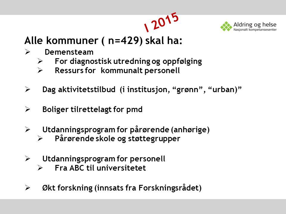 Pårørendesatsing En videreføring av et utviklingsprogram i Demensplan 2015.