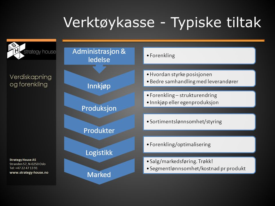 Verktøykasse - Typiske tiltak Administrasjon & ledelse •Forenkling Innkjøp •Hvordan styrke posisjonen •Bedre samhandling med leverandører Produksjon •