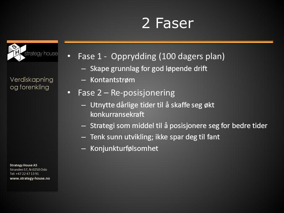 2 Faser • Fase 1 - Opprydding (100 dagers plan) – Skape grunnlag for god løpende drift – Kontantstrøm • Fase 2 – Re-posisjonering – Utnytte dårlige ti