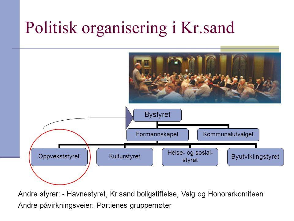 Oppvekststyret - medlemmer http://www.kristiansand.kommune.no/http://www.kristiansand.kommune.no/ (politisk agenda) NavnPartiFunksjon Jørgen H.