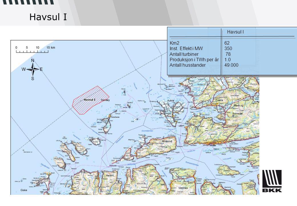 Havsul I Km262 Inst. Effekt i MW 350 Antall turbiner 78 Produksjon i TWh per år 1.0 Antall husstander49.000 Havsul I Km262 Inst. Effekt i MW 350 Antal