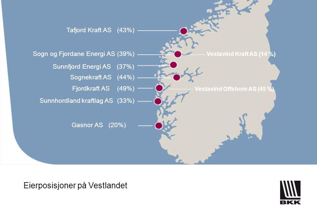 Fjernvarme - BKK Varme AS •BKK eier 51% •175 GWh utbygd fjernvarme •Strategisk mål: 300 GWh i 2015