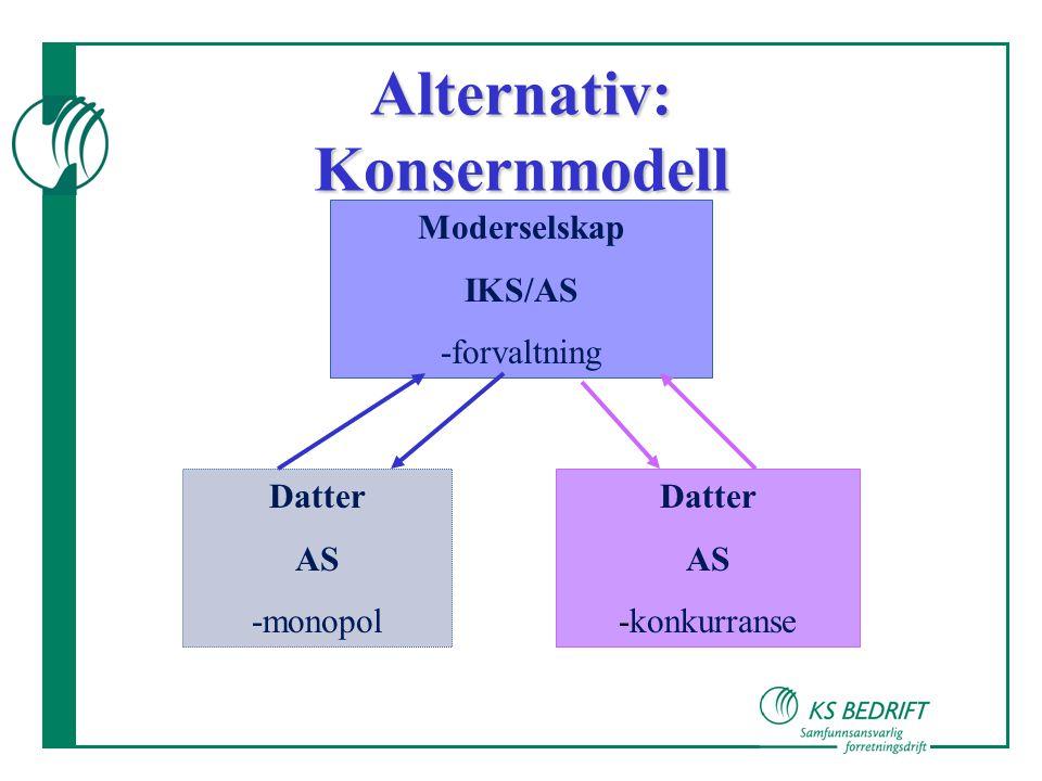 Alternativ: Konsernmodell Moderselskap IKS/AS -forvaltning Datter AS -monopol Datter AS -konkurranse