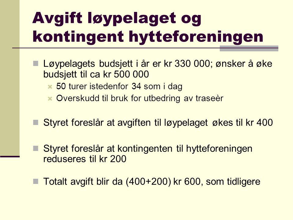 Avgift løypelaget og kontingent hytteforeningen  Løypelagets budsjett i år er kr 330 000; ønsker å øke budsjett til ca kr 500 000  50 turer istedenf