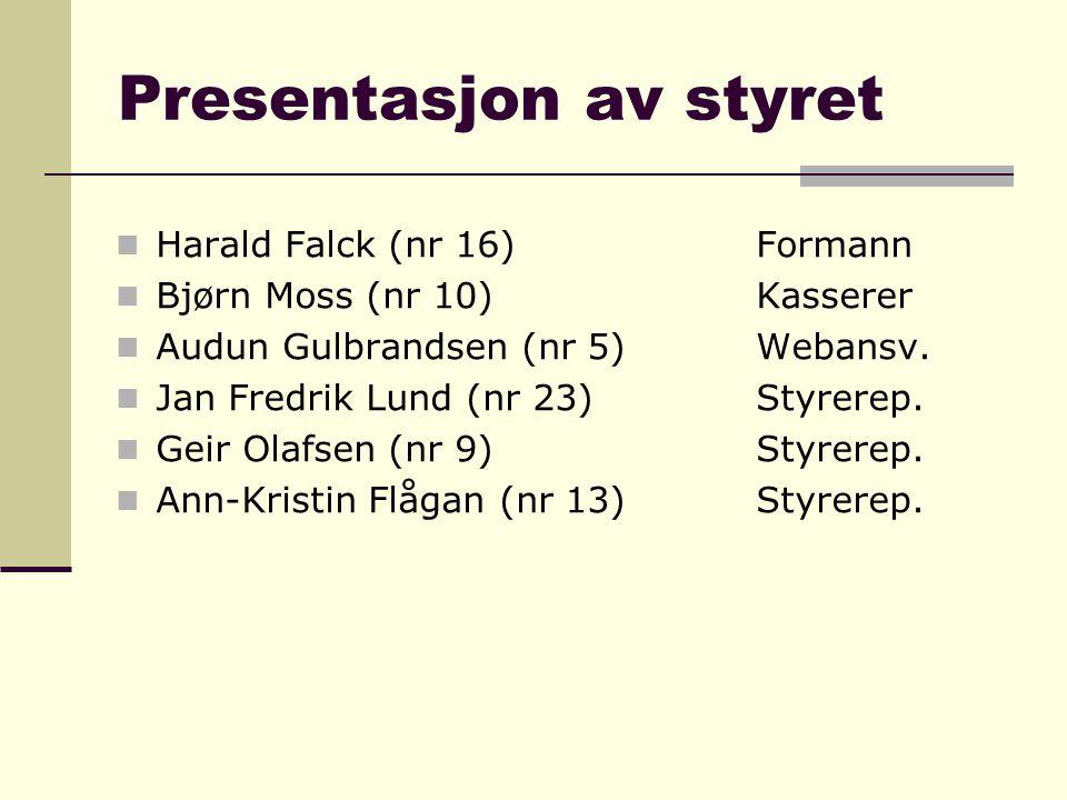 Presentasjon av styret  Harald Falck (nr 16)Formann  Bjørn Moss (nr 10)Kasserer  Audun Gulbrandsen (nr 5)Webansv.  Jan Fredrik Lund (nr 23)Styrere