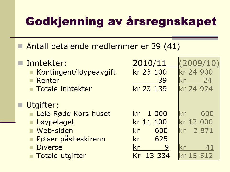 Godkjenning av årsregnskapet  Antall betalende medlemmer er 39 (41)  Inntekter:2010/11(2009/10)  Kontingent/løypeavgiftkr 23 100kr 24 900  Renter