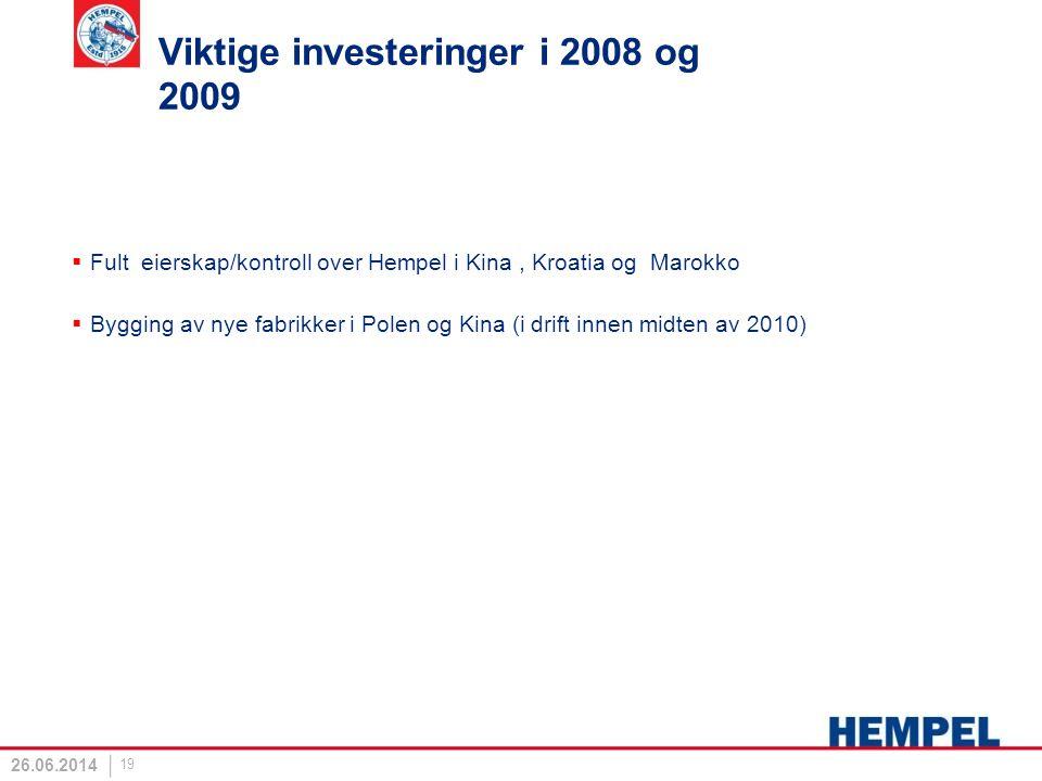 Viktige investeringer i 2008 og 2009  Fult eierskap/kontroll over Hempel i Kina, Kroatia og Marokko  Bygging av nye fabrikker i Polen og Kina (i dri