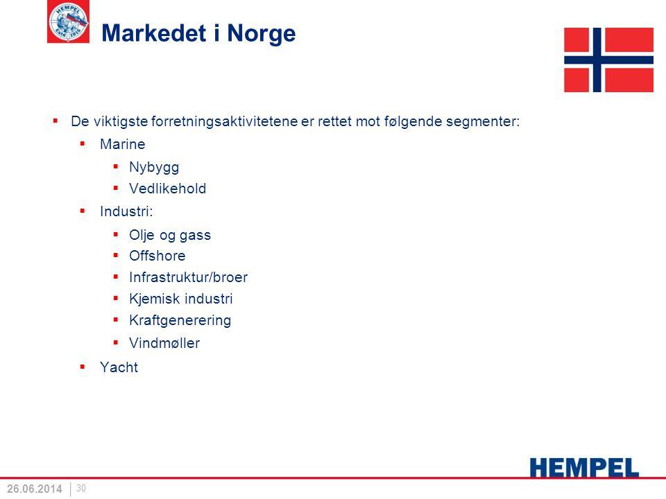 Markedet i Norge  De viktigste forretningsaktivitetene er rettet mot følgende segmenter:  Marine  Nybygg  Vedlikehold  Industri:  Olje og gass 