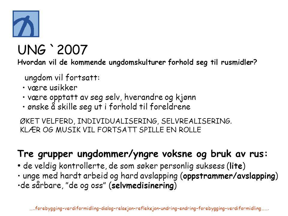 …..forebygging-verdiformidling-dialog-relasjon-refleksjon-undring-endring-forebygging-verdiformidling……. UNG `2007 Hvordan vil de kommende ungdomskult