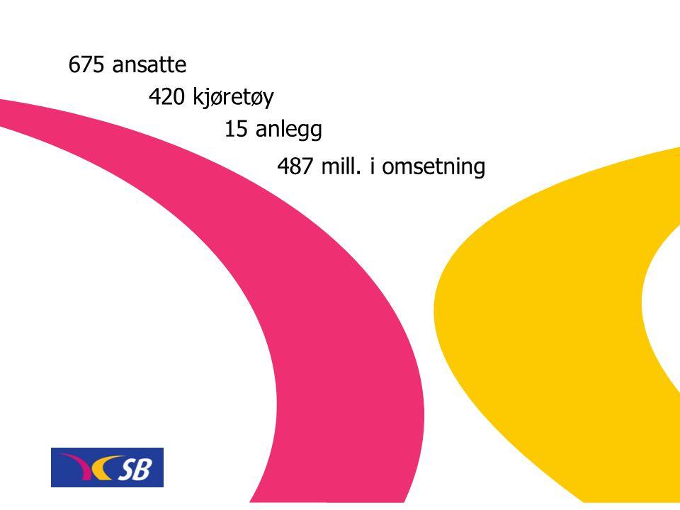 Utvikling •Samarbeidet med Skelleftebuss har resultert i en rasjonell drift med bytte av sjåfør i Jektvik •Bussruten har medvirket til at veien holdes åpen vinterstid.