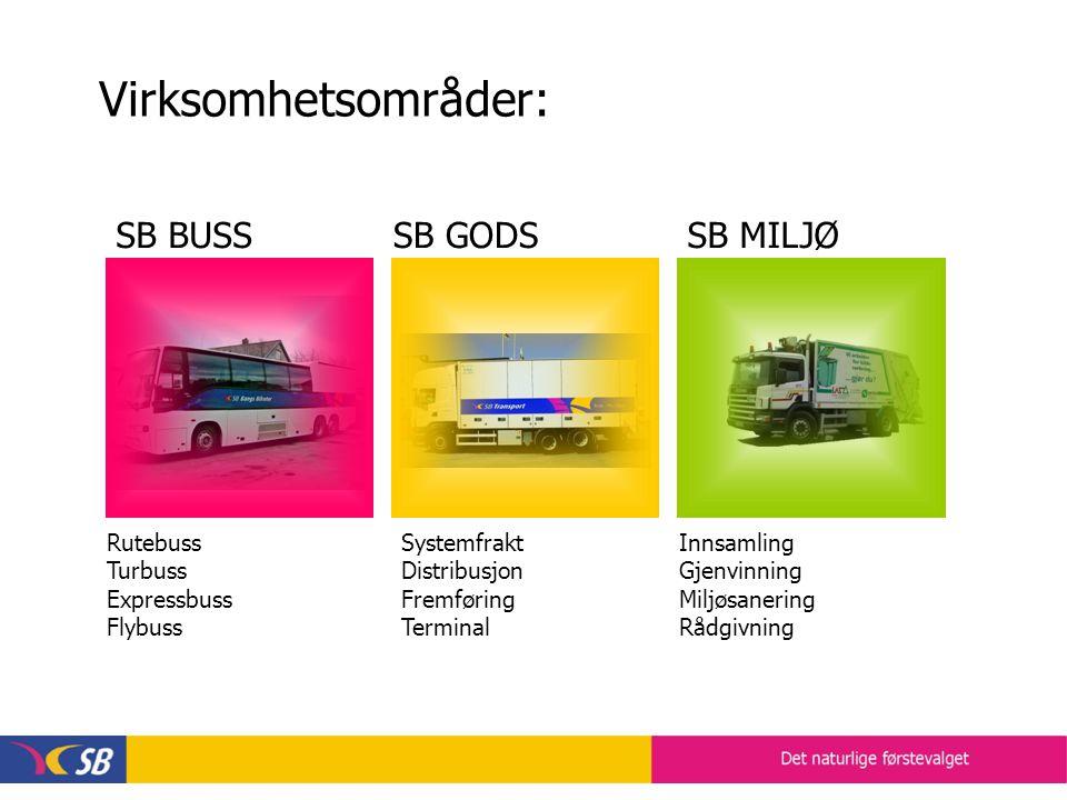 FREMTID •Både Skelleftebuss og Nordlandsbuss har vunnet anbud som sikrer fremtidig tilstedeværelse.
