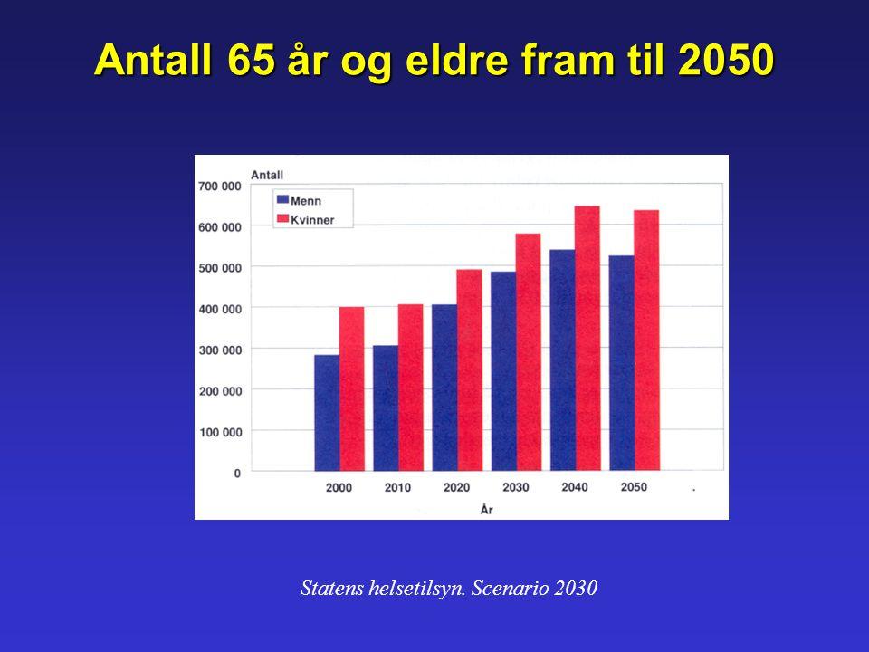 Antall 65 år og eldre fram til 2050 Statens helsetilsyn. Scenario 2030
