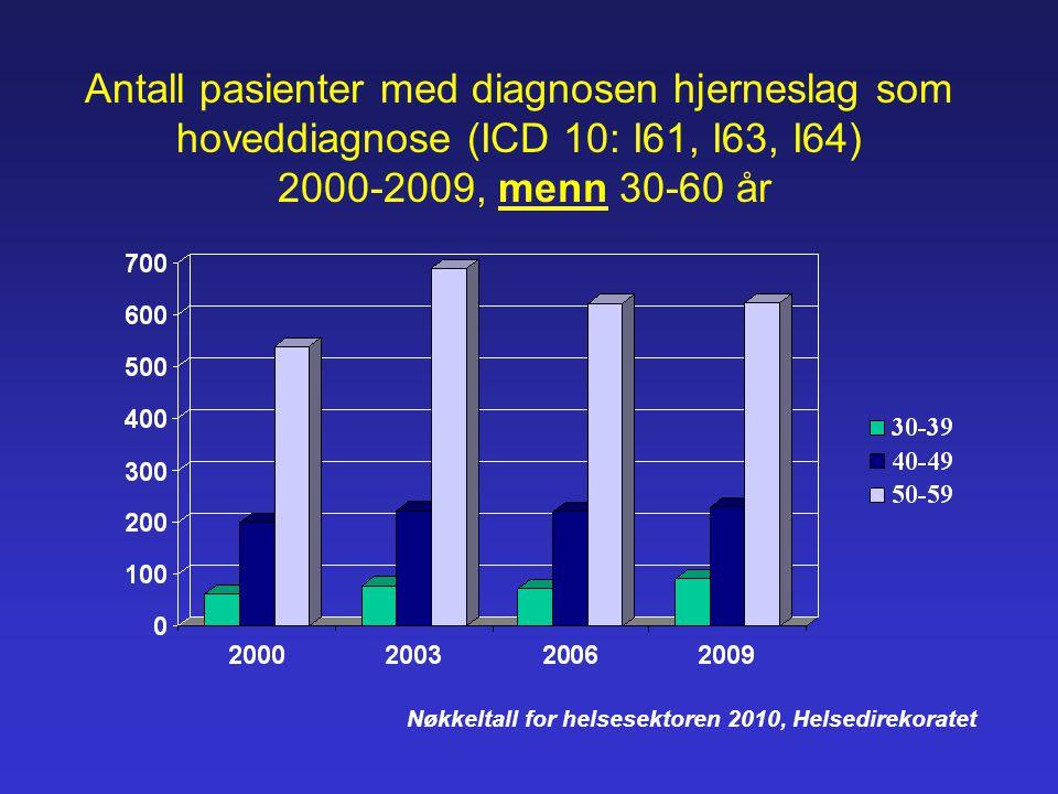 Antall pasienter med diagnosen hjerneslag som hoveddiagnose (ICD 10: I61, I63, I64) 2000-2009, menn 30-60 år Nøkkeltall for helsesektoren 2010, Helsedirekoratet