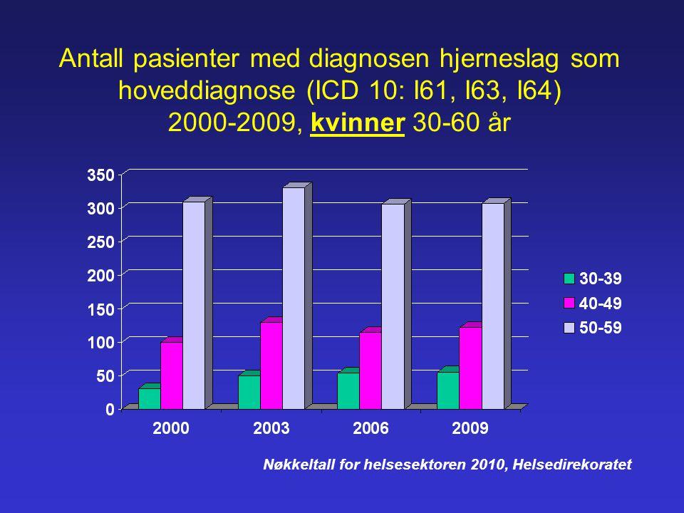 Antall pasienter med diagnosen hjerneslag som hoveddiagnose (ICD 10: I61, I63, I64) 2000-2009, kvinner 30-60 år Nøkkeltall for helsesektoren 2010, Helsedirekoratet