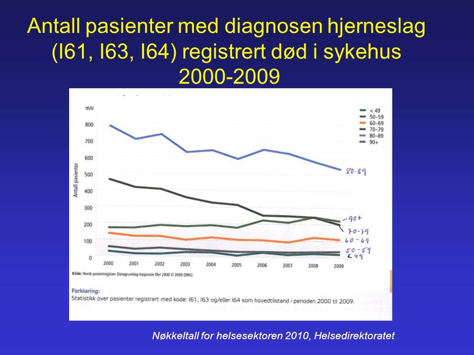 Antall pasienter med diagnosen hjerneslag (I61, I63, I64) registrert død i sykehus 2000-2009 Nøkkeltall for helsesektoren 2010, Helsedirektoratet
