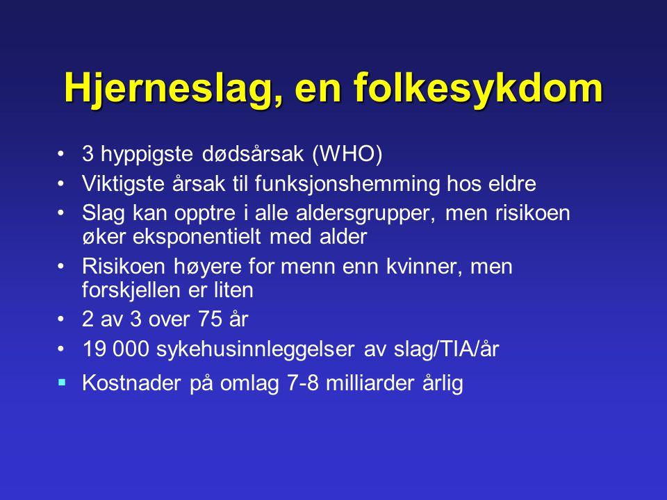 Hjerneslag, en folkesykdom •3 hyppigste dødsårsak (WHO) •Viktigste årsak til funksjonshemming hos eldre •Slag kan opptre i alle aldersgrupper, men risikoen øker eksponentielt med alder •Risikoen høyere for menn enn kvinner, men forskjellen er liten •2 av 3 over 75 år •19 000 sykehusinnleggelser av slag/TIA/år  Kostnader på omlag 7-8 milliarder årlig