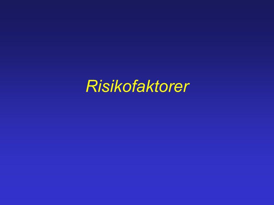 Risikofaktorer
