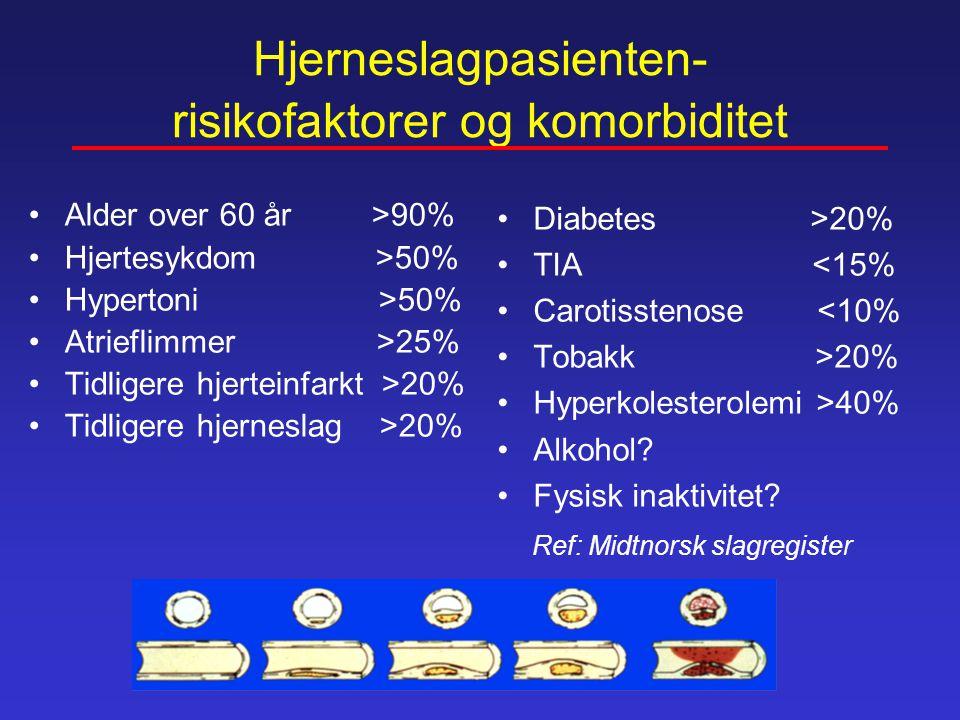 Hjerneslagpasienten- risikofaktorer og komorbiditet •Alder over 60 år >90% •Hjertesykdom >50% •Hypertoni >50% •Atrieflimmer >25% •Tidligere hjerteinfa