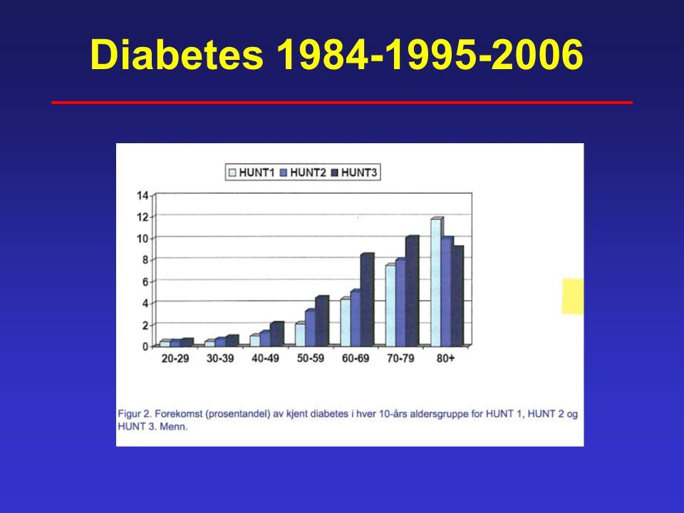Diabetes 1984-1995-2006