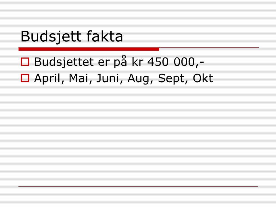 Budsjett fakta  Budsjettet er på kr 450 000,-  April, Mai, Juni, Aug, Sept, Okt