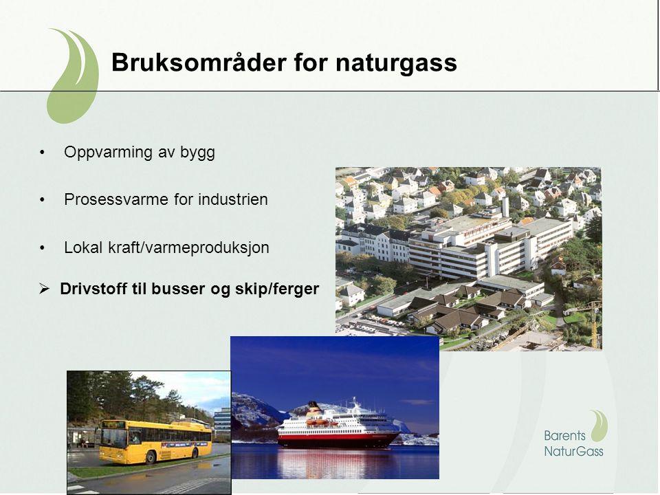 Bruksområder for naturgass •Oppvarming av bygg •Prosessvarme for industrien •Lokal kraft/varmeproduksjon  Drivstoff til busser og skip/ferger