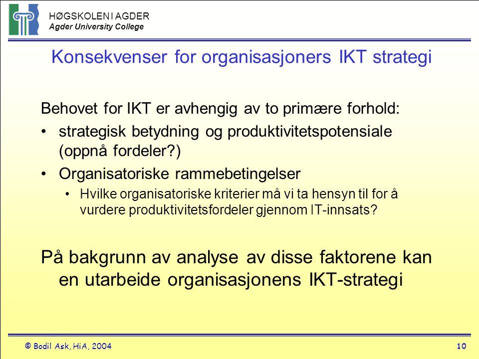 HØGSKOLEN I AGDER Agder University College © Bodil Ask, HiA, 200410 Konsekvenser for organisasjoners IKT strategi Behovet for IKT er avhengig av to pr
