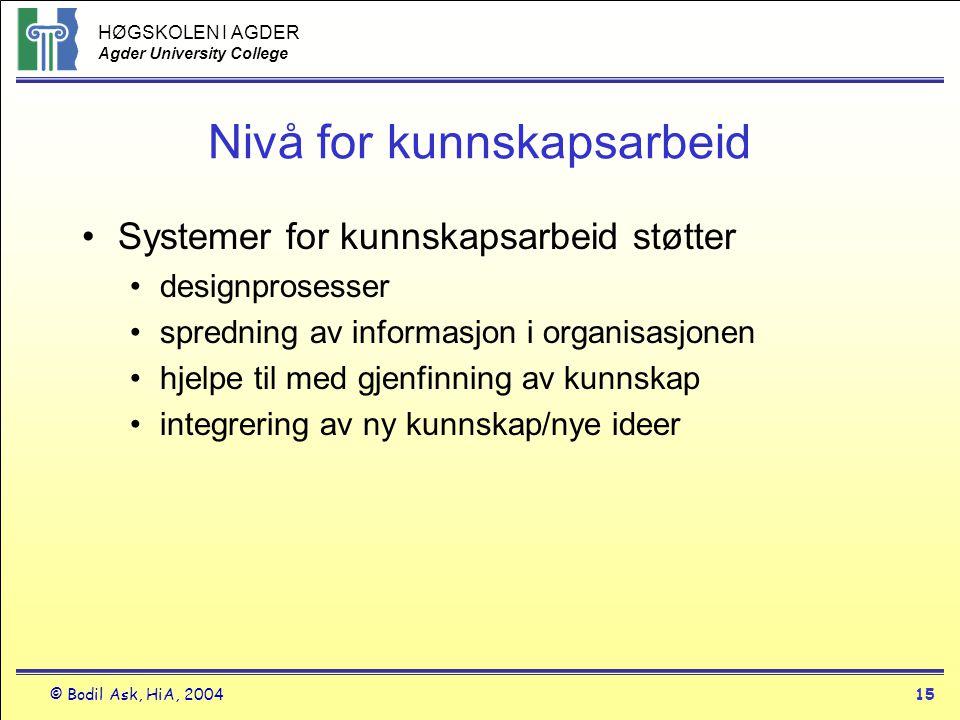 HØGSKOLEN I AGDER Agder University College © Bodil Ask, HiA, 200415 Nivå for kunnskapsarbeid •Systemer for kunnskapsarbeid støtter •designprosesser •s