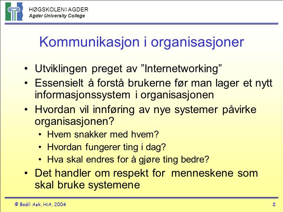 """HØGSKOLEN I AGDER Agder University College © Bodil Ask, HiA, 20042 Kommunikasjon i organisasjoner •Utviklingen preget av """"Internetworking"""" •Essensielt"""