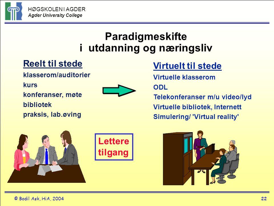 HØGSKOLEN I AGDER Agder University College © Bodil Ask, HiA, 200422 Paradigmeskifte i utdanning og næringsliv Reelt til stede klasserom/auditorier kur