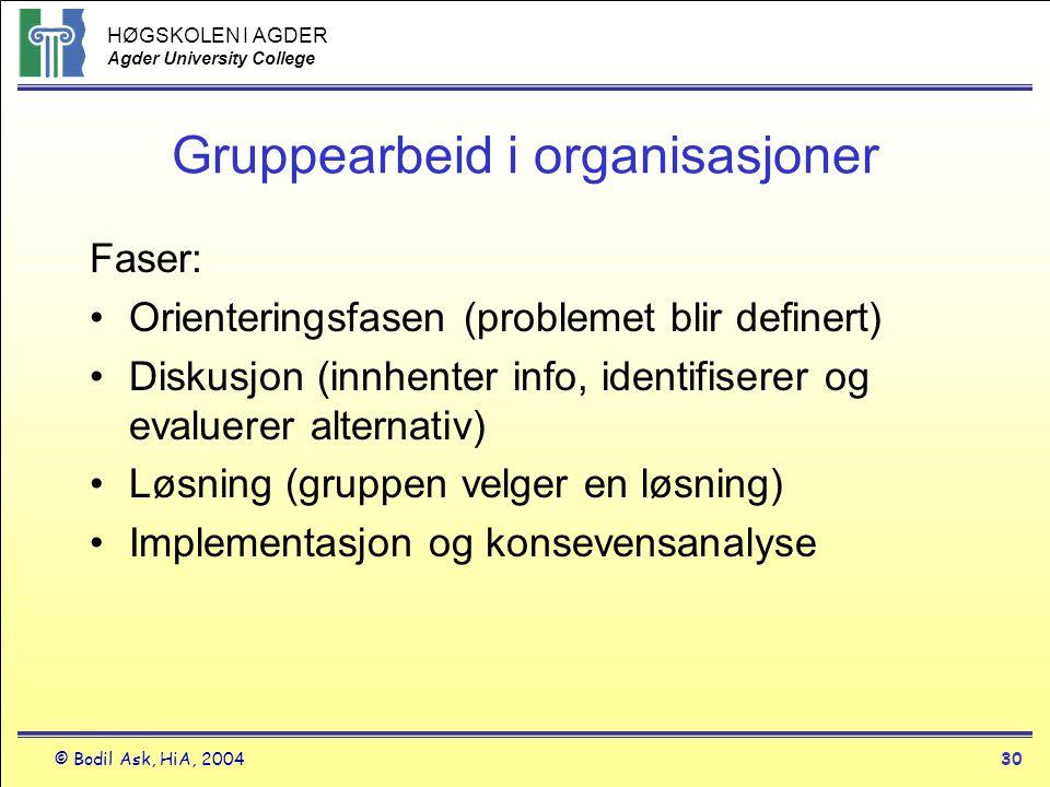 HØGSKOLEN I AGDER Agder University College © Bodil Ask, HiA, 200430 Gruppearbeid i organisasjoner Faser: •Orienteringsfasen (problemet blir definert)