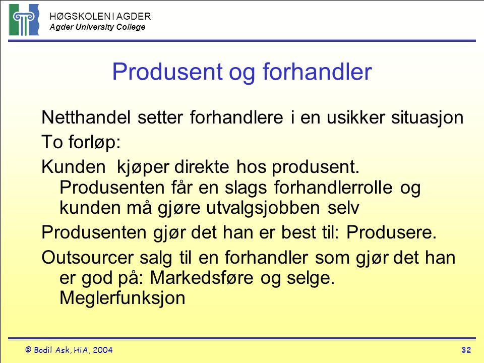 HØGSKOLEN I AGDER Agder University College © Bodil Ask, HiA, 200432 Produsent og forhandler Netthandel setter forhandlere i en usikker situasjon To fo