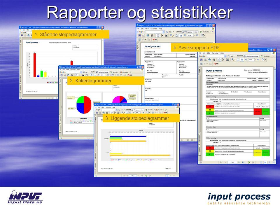 Rapporter og statistikker 1.Stående stolpediagrammer 2.