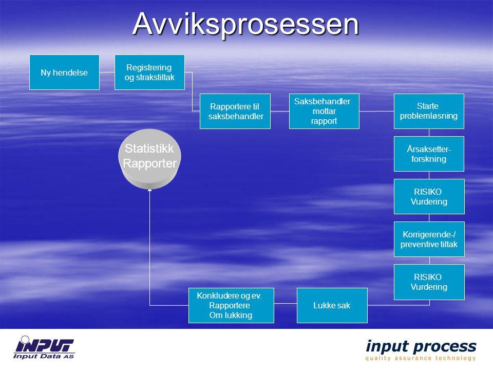 Registrering av avvik Input Process har støtte for reklamasjoner, leverandøravvik og interne hendelser.
