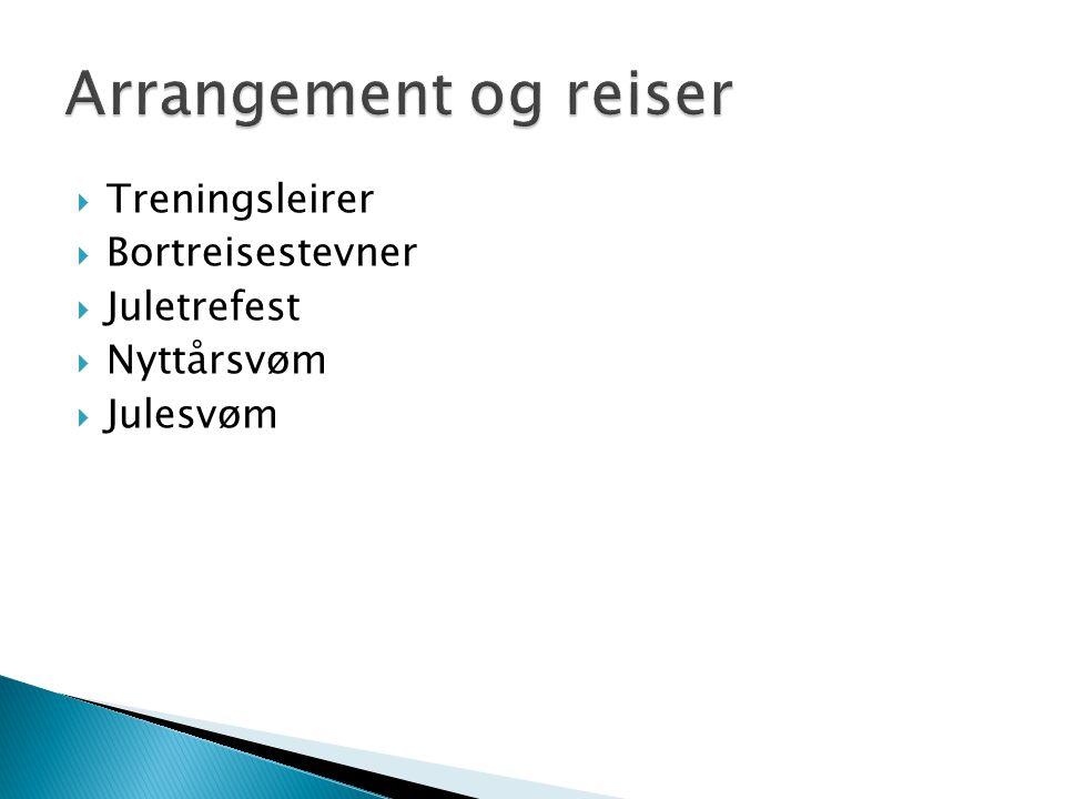  Treningsleirer  Bortreisestevner  Juletrefest  Nyttårsvøm  Julesvøm