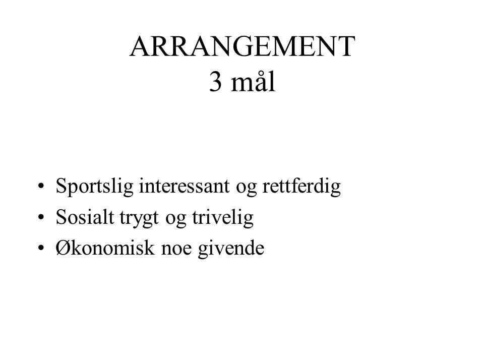 ARRANGEMENT 3 mål •Sportslig interessant og rettferdig •Sosialt trygt og trivelig •Økonomisk noe givende