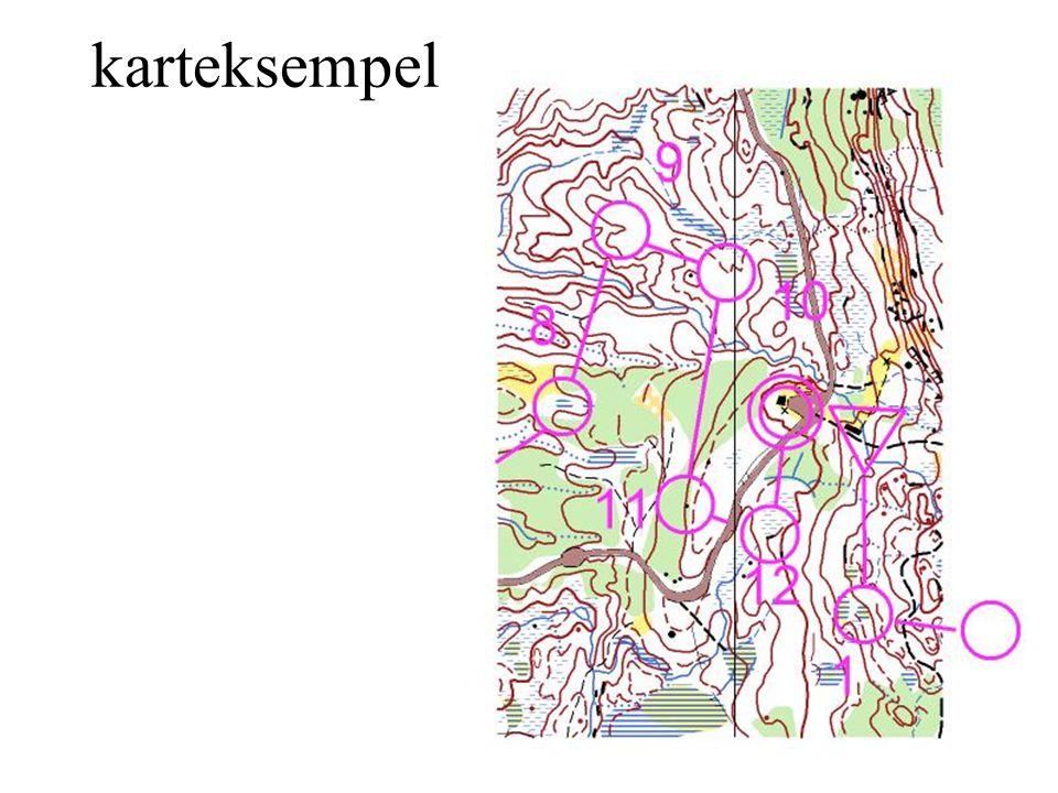 karteksempel