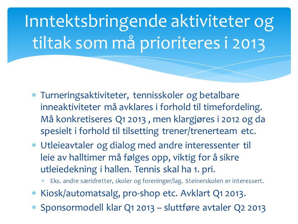 Turneringsaktiviteter, tennisskoler og betalbare inneaktiviteter må avklares i forhold til timefordeling.