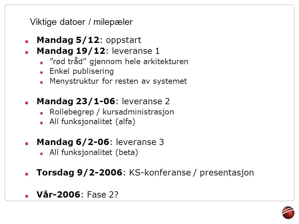 Viktige datoer / milepæler Mandag 5/12: oppstart Mandag 19/12: leveranse 1 rød tråd gjennom hele arkitekturen Enkel publisering Menystruktur for resten av systemet Mandag 23/1-06: leveranse 2 Rollebegrep / kursadministrasjon All funksjonalitet (alfa) Mandag 6/2-06: leveranse 3 All funksjonalitet (beta) Torsdag 9/2-2006: KS-konferanse / presentasjon Vår-2006: Fase 2